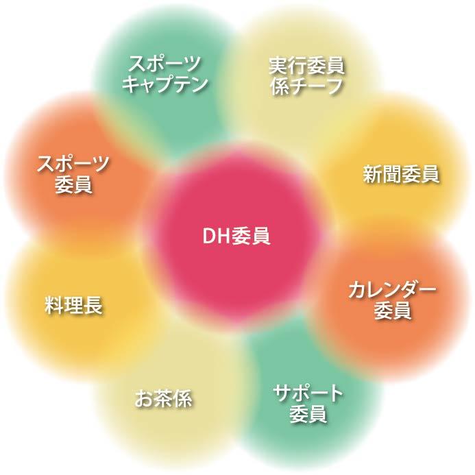 精神科デイホスピタル - 東京大学医学部附属病院 ...